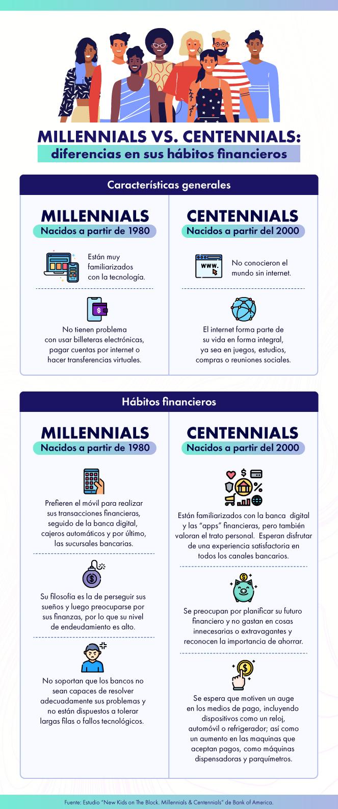 Infografia-blog-Sept