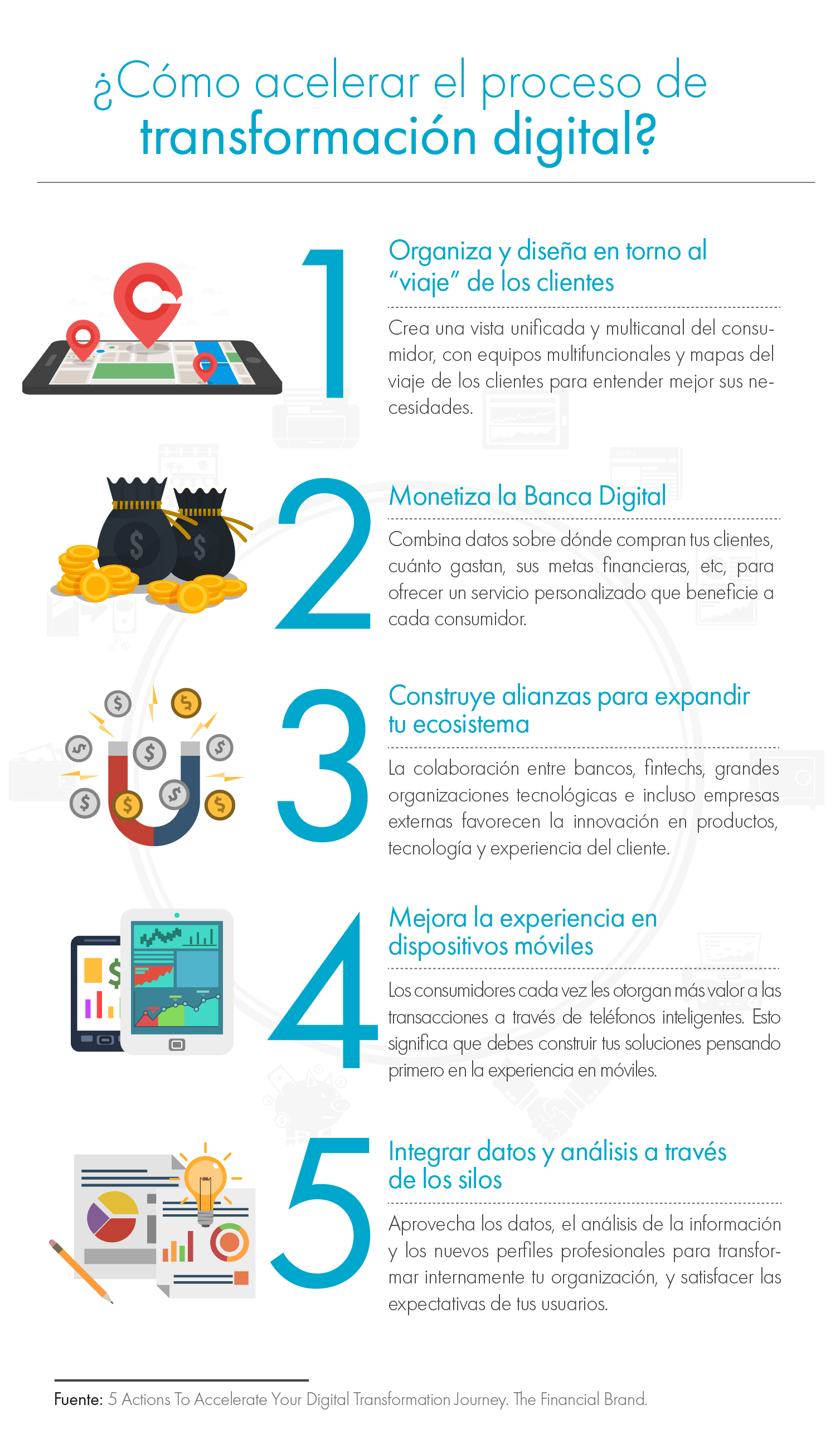 acelerar-transformacion-digital-bancos