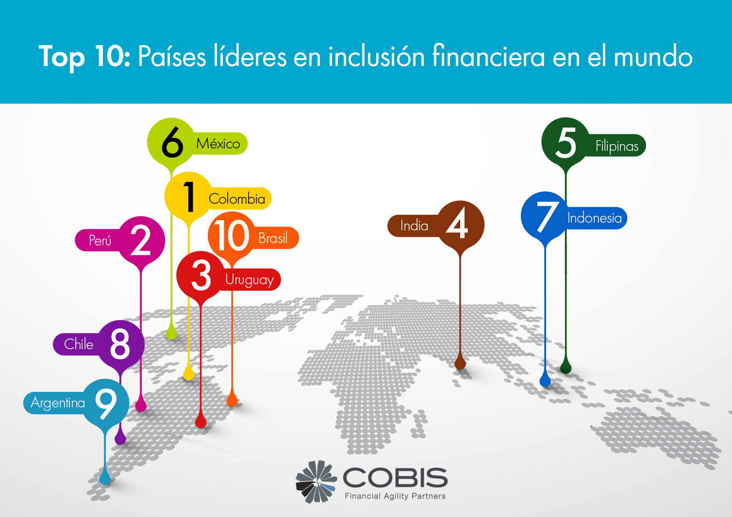 paises-lideres-inclusion-financiera