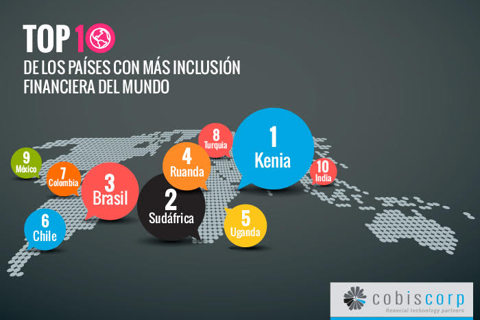 inclusion_financiera